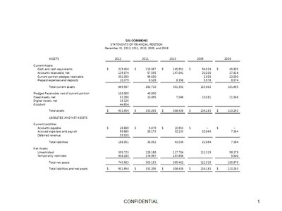 Financials 1