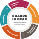 Boards in Gear