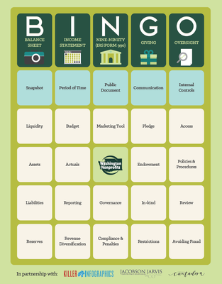 Finance Unlocked for Nonprofits (FUN) BINGO card